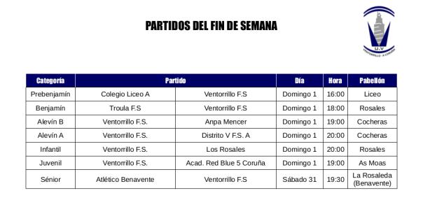 Partidos del fin de semana 31/10/2015 y 01/11/2015