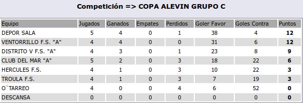 2016-04-13-clasif-alevinA