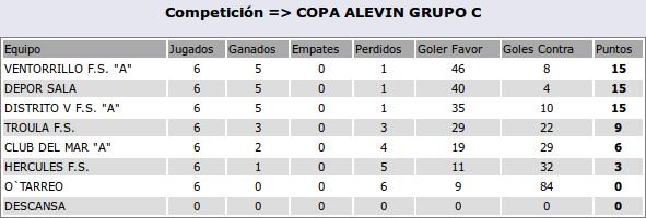 2016-05-04-clasificacion-alevinA