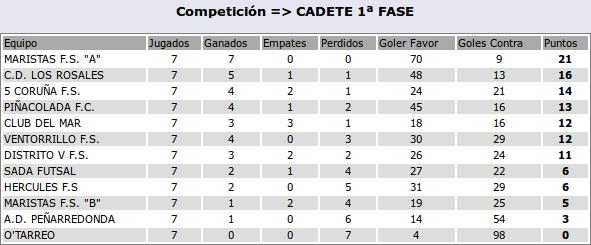 2016-11-23-clasif-cadete