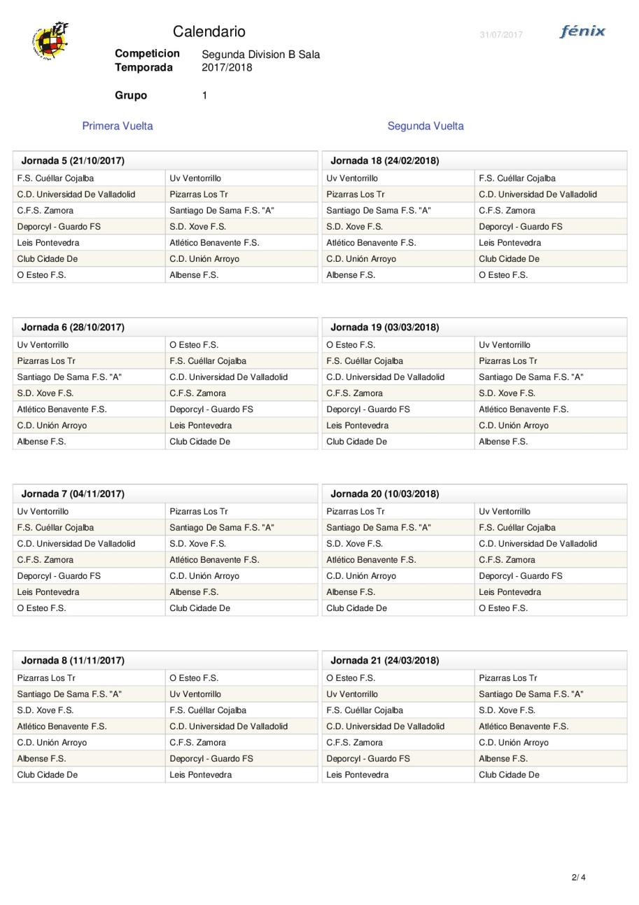 Calendario Segunda B Grupo 1.Calendario Segunda Division B Grupo 1 Ventorrillo Fs